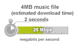 Cox speed infographic